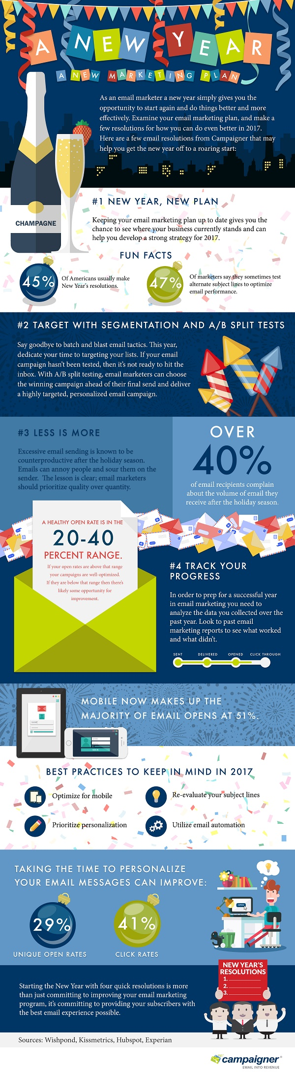 Campaigner-Email-Marketing-New-Year-Resolution_FINAL_121916-002
