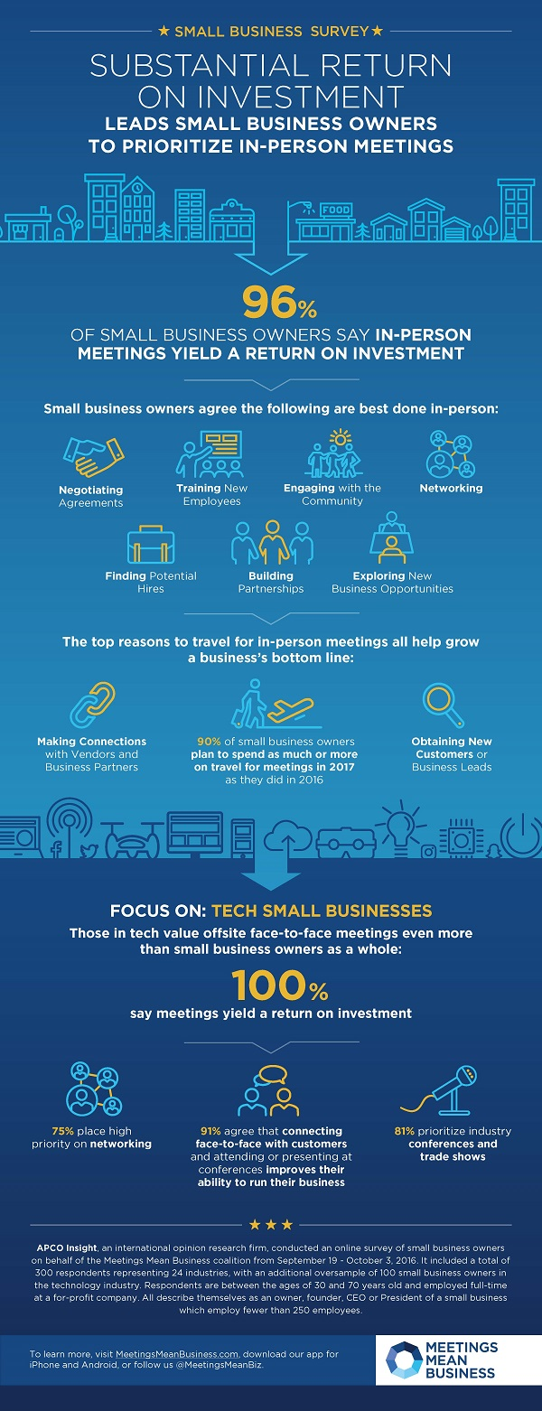 MMB_Small-business-Survey-infographic