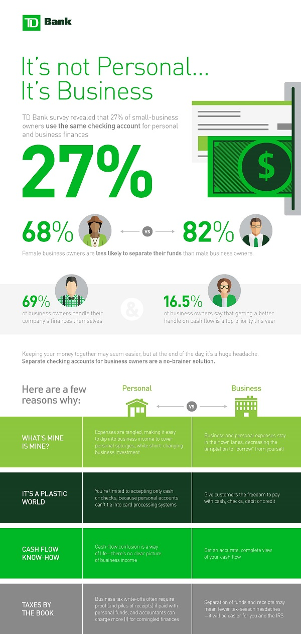 TD_Checking_Infographic_022717